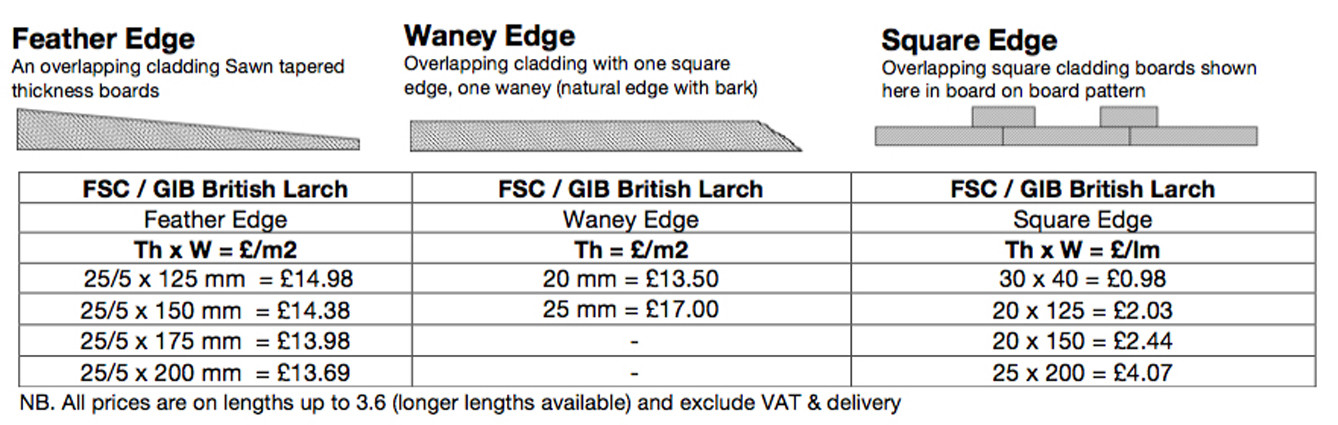 fresh sawn larch cladding prices august 2016