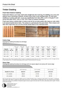 all about external fresh sawn timber cladding